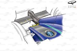 Sauber C21 2002 exhaust outlet