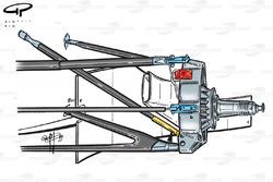 BAR 01 front suspension