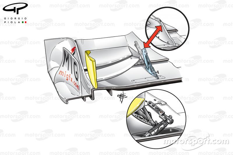 Volets ajustables sur l'aileron avant de la Brawn BGP 001 de 2009