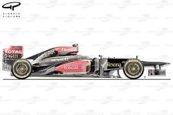 Lotus E21 side view, Brazilian GP