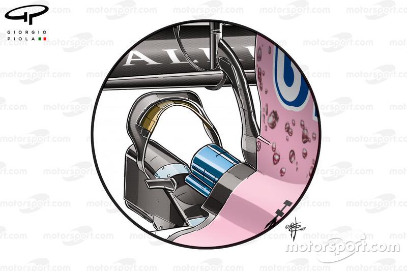 Force India: Monkey Seat