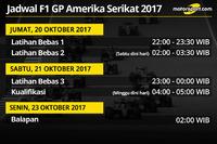 Jadwal F1 GP Amerika Serikat 2017