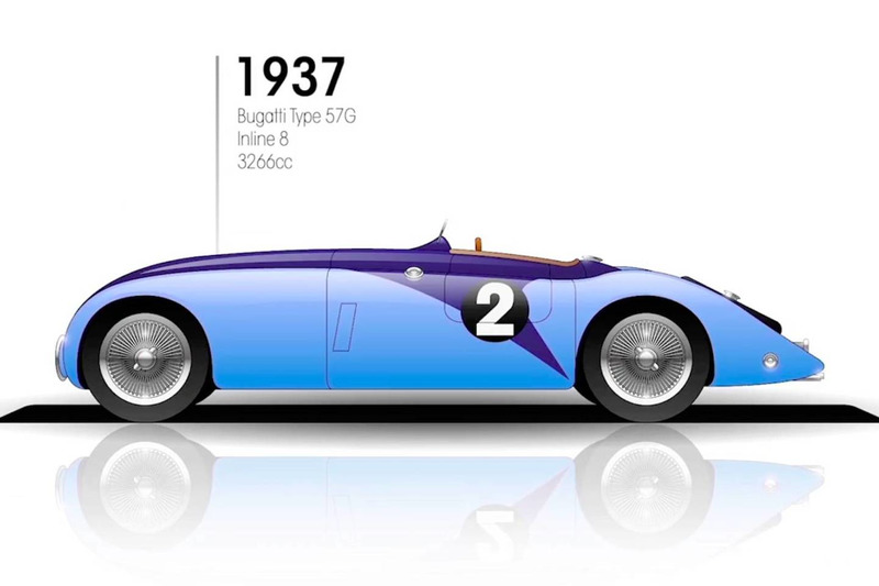 1937: Bugatti Type 57G (1936 kein Rennen: Arbeiterstreik)
