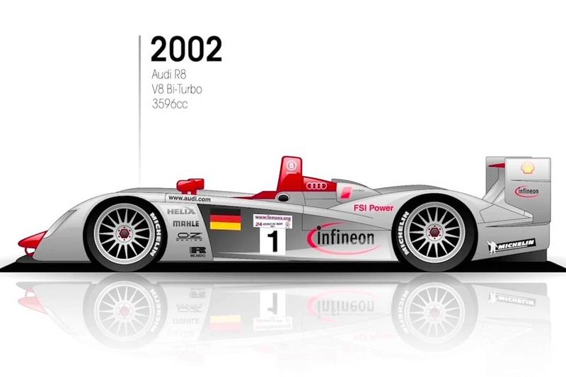 2002: Audi R8