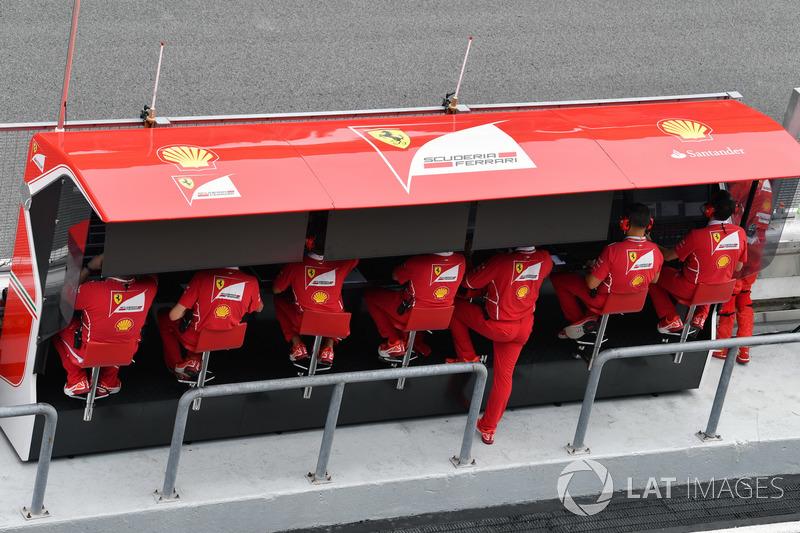 Командний місток Ferrari