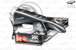 Sauber C33 front wing and nose