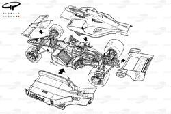 Развернутая схема McLaren MP4-2 1984 года