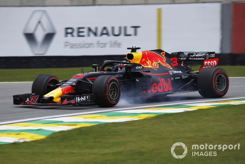 Daniel Ricciardo, Red Bull Racing RB14, bloccaggio