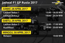 Jadwal F1 GP Rusia 2017