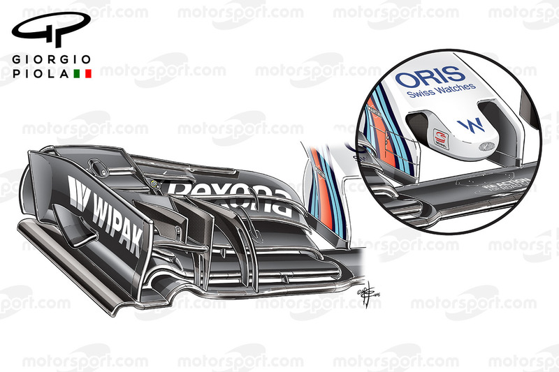 Williams FW38 front wing, Silverstone GP