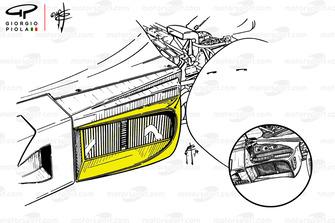 Ferrari 312B3-74, radiatore dell'olio aggiornato