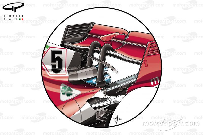 Ferrari SF71H waste exhausts