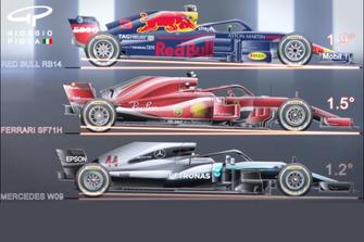 TOP3 csapat autói - technikai paraméterek