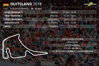 Tijdschema Grand Prix van Duitsland Formule 1