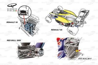 2011 Ilustraciones