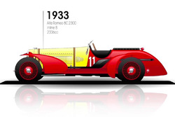 1933 Alfa Romeo 8C 2300