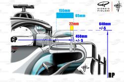Mercedes AMG F1 W09 medida de comparación de espejos