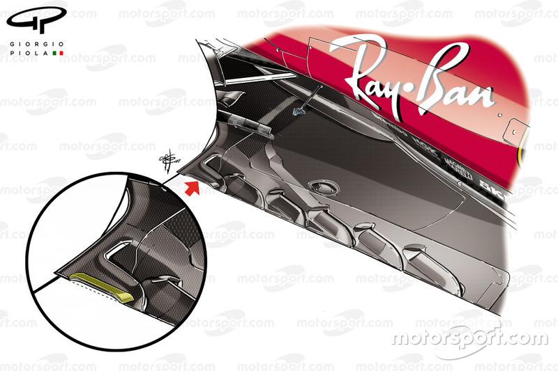 Design du fond plat de la Ferrari SF70H, GP de Belgique