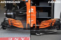 McLaren MCL32: Frontflügel, Vergleich