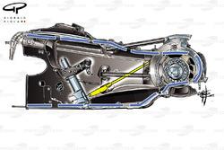 Ferrari SF15-T gearbox
