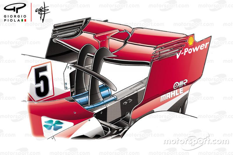 Заднее крыло Ferrari SF71H
