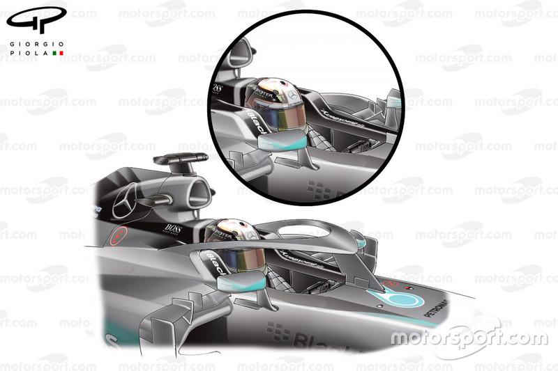 Qué Es El Halo F1 En Estado Puro