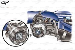 Williams FW28 2006 rear brakes comparison