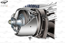 Williams FW36 front brake duct detail