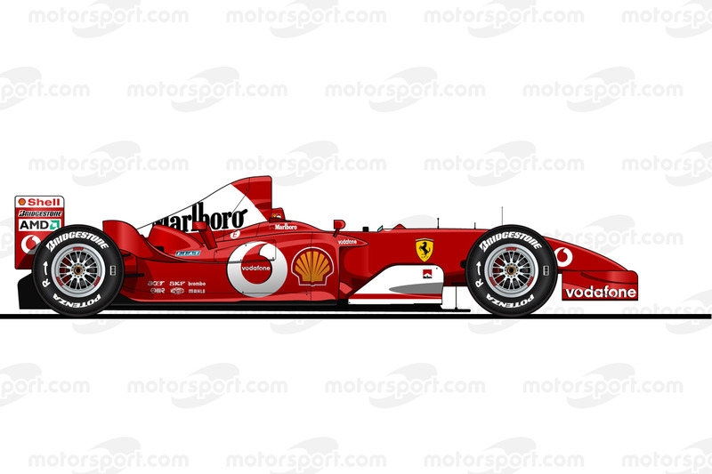 El Ferrari F2003GA conducido por Michael Schumacher en 2003. Prohibida la reproducción, Motorsport.com exclusivo. ¿Uso comercial? mail to:fr.adsales@motorsport.com fr.AdSales@Motorsport.com