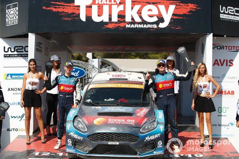 Rally de Turquía