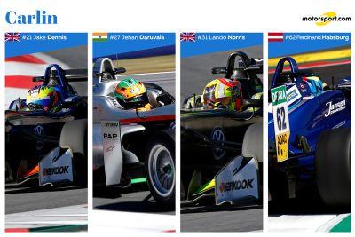 Anteprima FIA F3 Europe