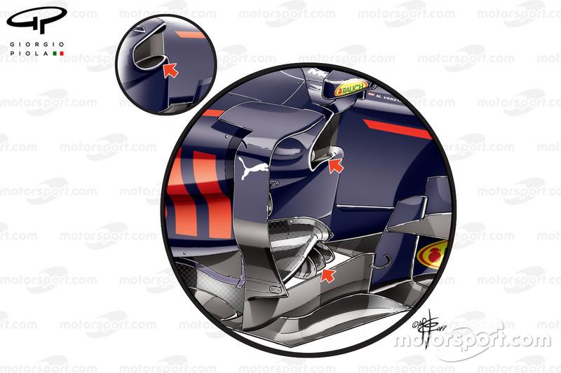 Порівняння бокових понтонів Red Bull RB13