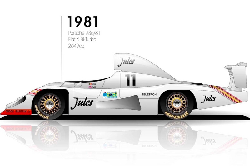 1981: Porsche 936/81