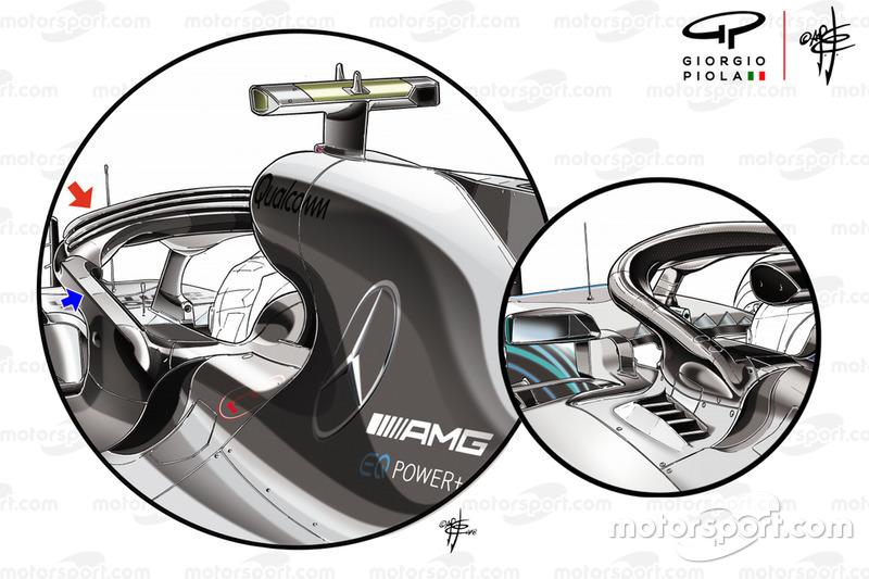 Trabajos aerodinámicos en el Halo