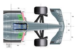FIA diagram