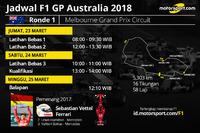 Jadwal F1 GP Australia 2018
