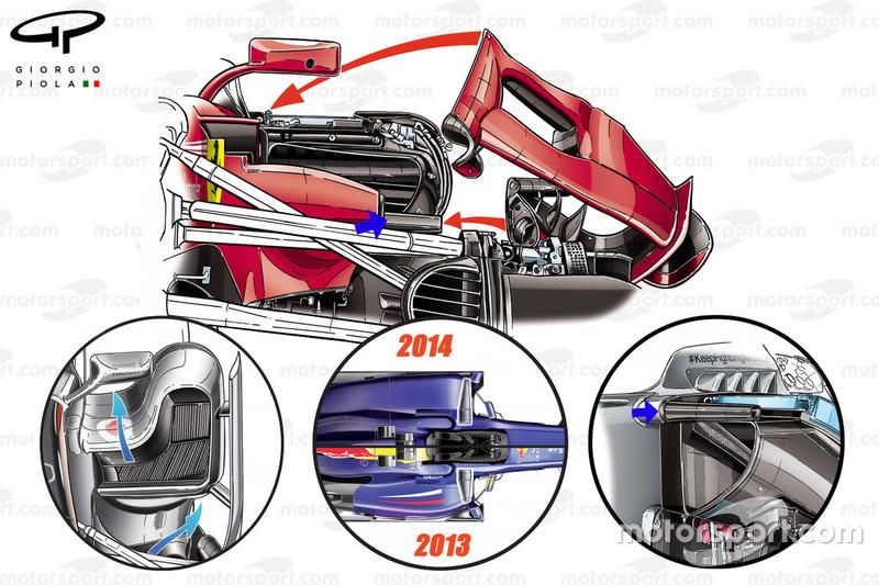 Ferrari SF70H sidepod y los cambios de regulación desde 2011