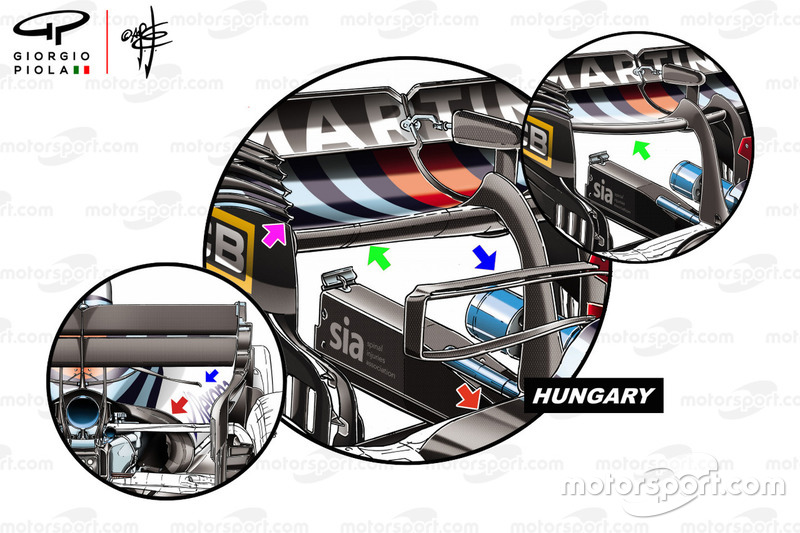 T-Wing del Williams FW41 en Hungría