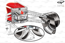 Ferrari F2012 front brake duct detail, turning vanes inset, carbon casing to cover brake cylinders and prevent damage arrowed
