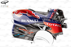 Red Bull RB9 'Coanda' exhaust ramp (Red arrows dictate the path of the exhaust plume, blue the path of the air under the false floor)