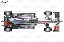 Mclaren MP4/28 and MP4/28 top view comparison