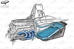 Minardi PS01 internal engine and radiator layout