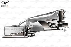 McLaren MP4-29 new nose detail