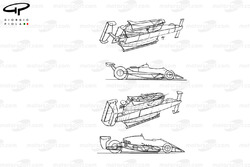Comparison of the Renault RS10 1979 and the Williams FW07