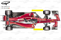 Ferrari SF70H and SF16-H top view comparison