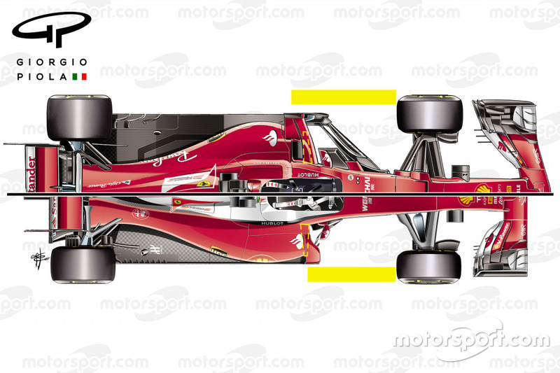 Comparaison de la Ferrari SF70H et de la SF16-H