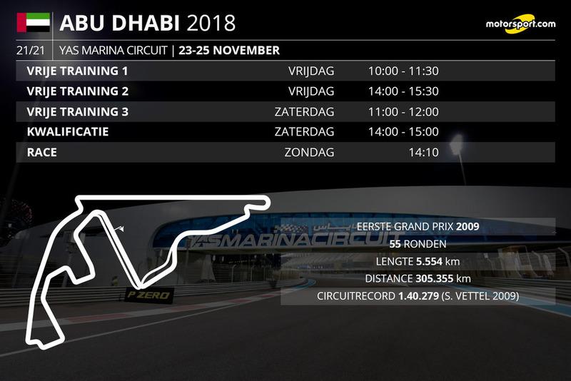 Formule 1 Kalender 2019