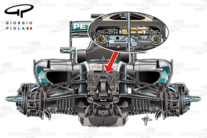 Suspensión delantera del Mercedes W07