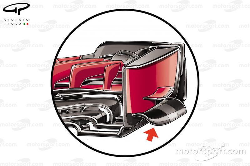 フェラーリSF71Hのフロントウイング翼端板(ハンガリーテスト仕様/イラスト)