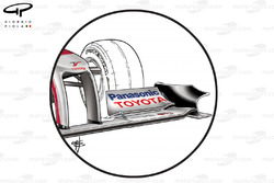 Toyota TF109 2009 front wing detail